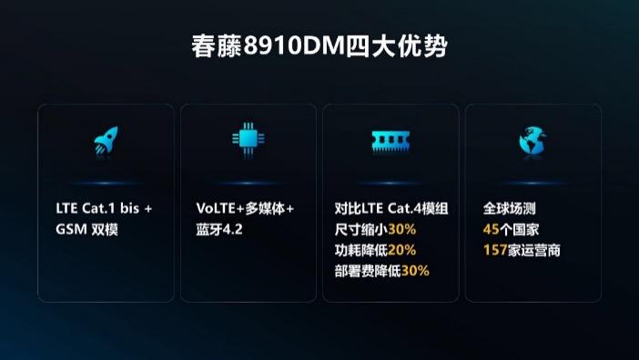 http://www.reviewcode.cn/wulianwang/125122.html
